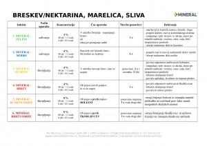 mineral-program_2018-breskva_sliva_marelica