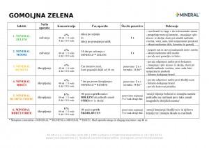 mineral-program_2018-gomoljna_zelena