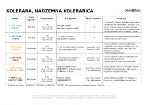 mineral-program_2018-koleraba_kolerabica