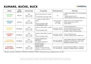 mineral-program_2018-kumare_buce_bucke