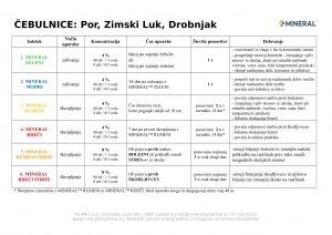 mineral-program_2018-luk_por