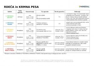 mineral-program_2018-pesa