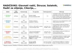mineral-program_2018-radicevke