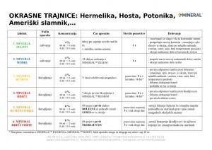 mineral-program_2018-zelnate_trajnice